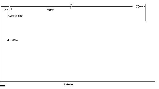 verkrzte_160m_antenne_web